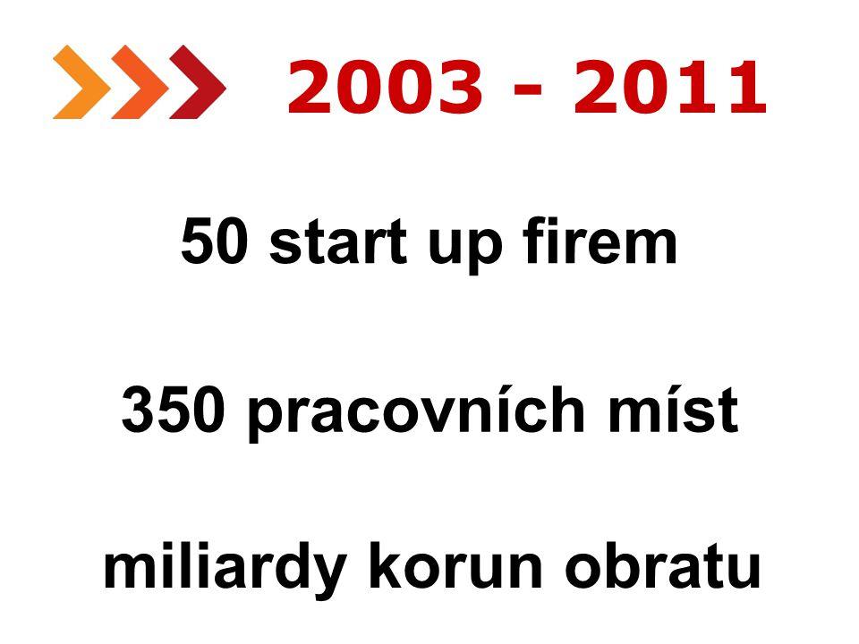 25 2003 - 2011 Regionální inovační strategie Jihomoravského kraje Vznik 50 inovační firem 50 start up firem 350 pracovních míst miliardy korun obratu
