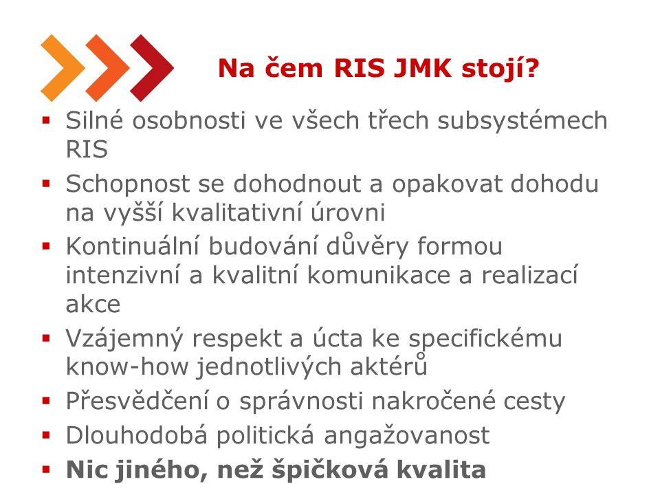 32 Na čem RIS JMK stojí.