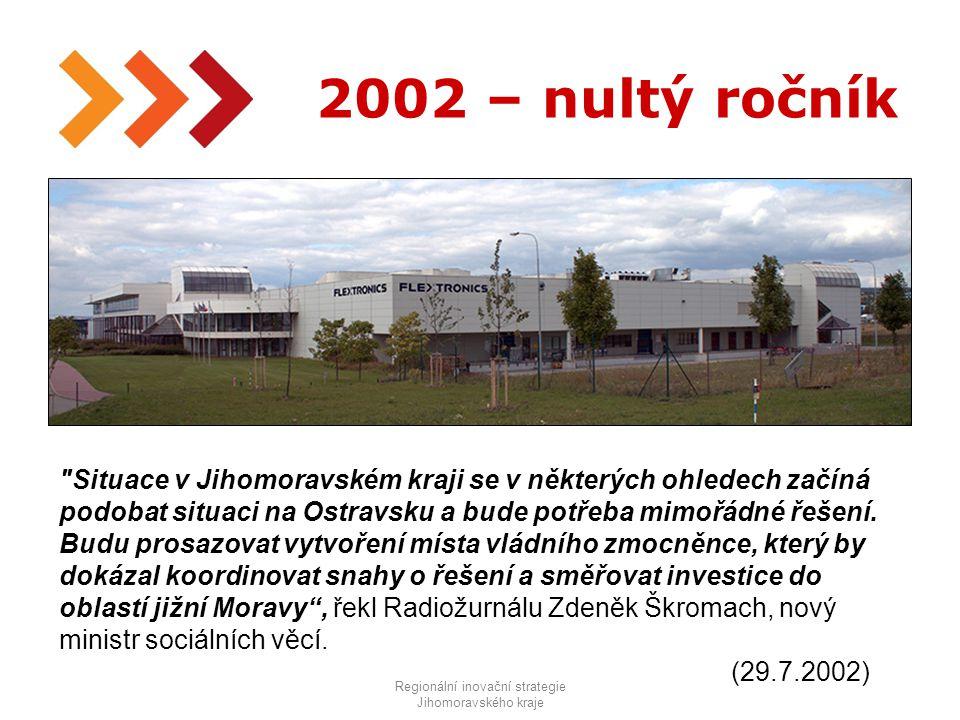 4 ? 2002 – nultý ročník Regionální inovační strategie Jihomoravského kraje