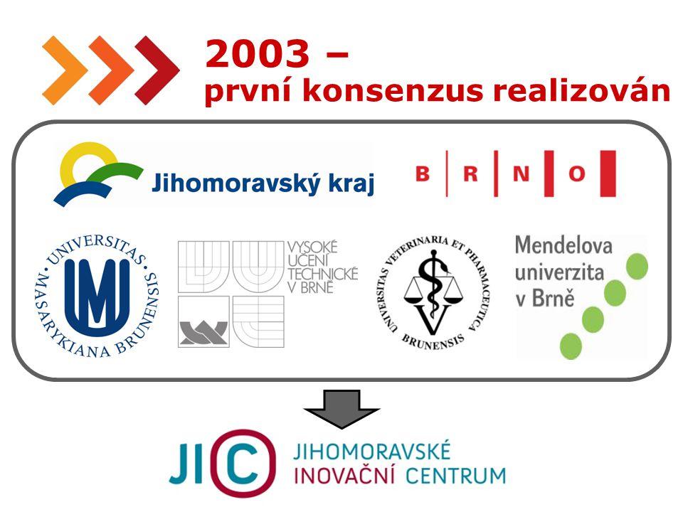 5 2003 – první konsenzus realizován