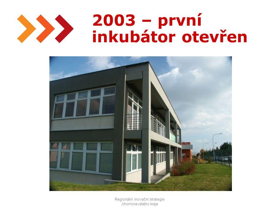 6 2003 – první inkubátor otevřen Regionální inovační strategie Jihomoravského kraje