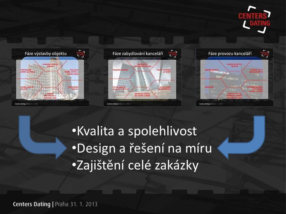 Řešení pro komunikaci 1/4  Branding  Společnost 3M polepí prakticky vše včetně netradičních ploch jako jsou fasády, chodníky atd.