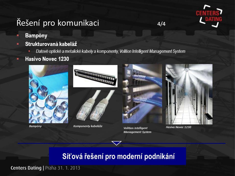 Řešení pro dekoraci  Designové a architektonické řešení 3M  Nemusíte využívat grafických fólií pouze pro reklamu  Vzhled poboček/kanceláří je možno dekorovat dle korporátní identity Moderní vzhled poboček/kanceláří