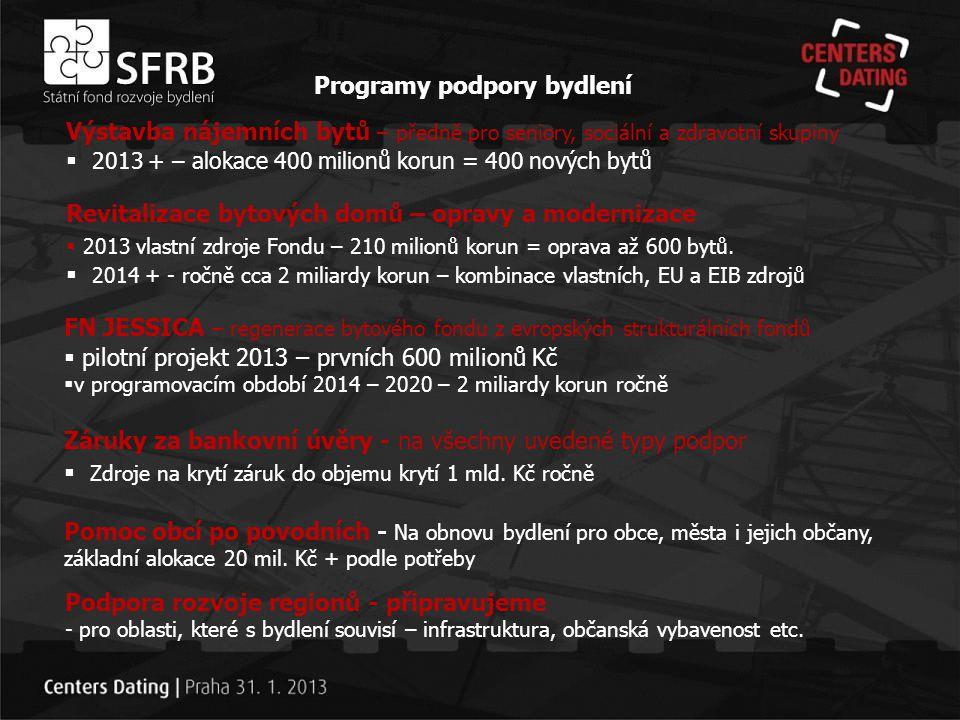 (NV č.284/2011 Sb.) - program otevřen dne 23.8.2012 - finanční zdroje: 400 mil.