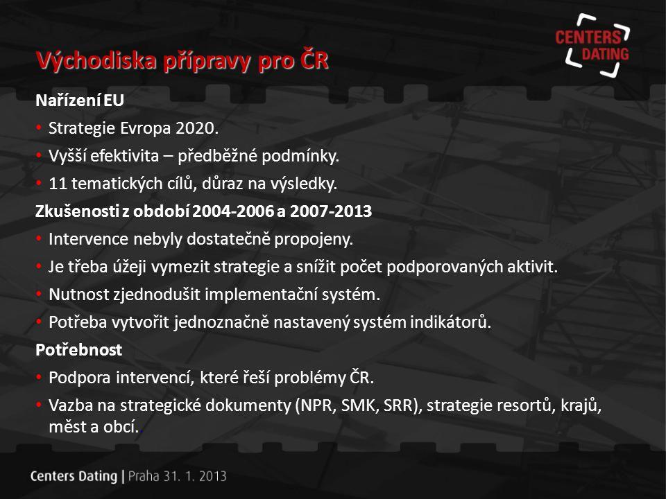 Základní výchozí principy národní přípravy období 2014–2020 • MMR pověřeno usnesením vlády č.
