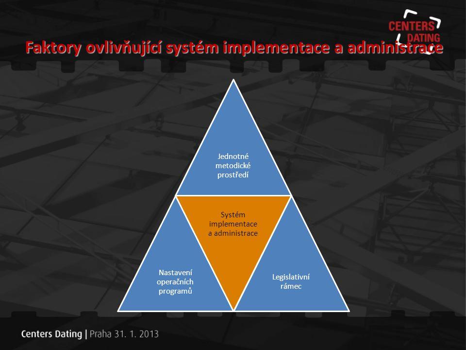 Příprava jednotného metodického prostředí • Zjednodušení administrativních postupů.