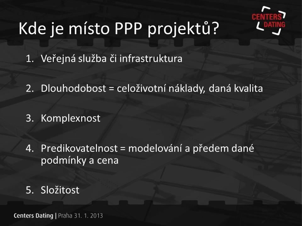 Jak je na tom ČR.
