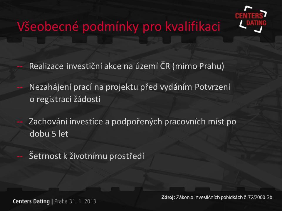 Strategická investiční akce ve výrobě -- Minimální investice do majetku 500 mil.