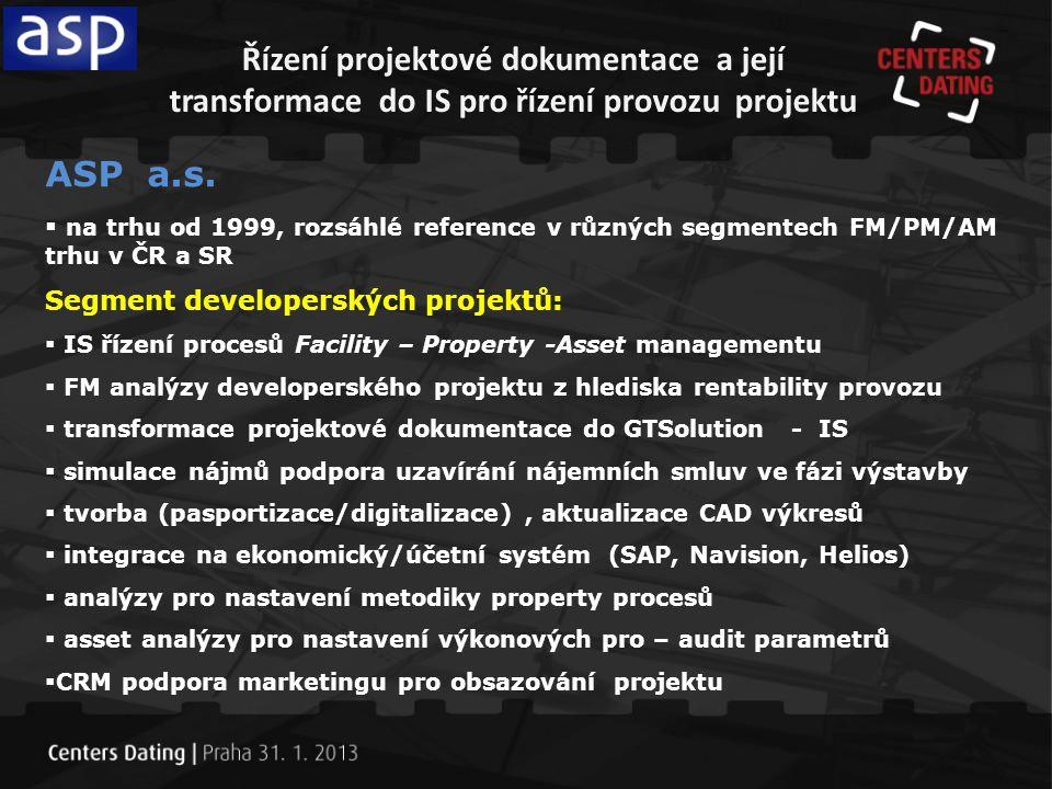 Metodika řízení výkresové dokumentace:  pravidla dodání projektové dokumentace  značení projektové dokumentace  značení digitálních souborů projektové dokumentace  systém značení CAD hladin a jejich obsah (architektura, profese)  jednoznačný souřadní systém - JSTK  systém značení změn projektové dokumentace  pravidla tisku výkresů  jazyková úprava