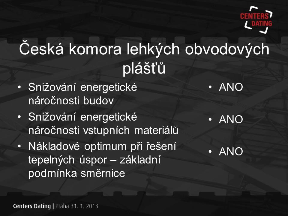 Česká komora lehkých obvodových plášťů •Výstavba nových objektů •Rekonstrukce starých objektů –Zateplení stávajících objektů + výměna oken Kritéria stanovená zákonem 318/2012 a vyhláškou 148/2012
