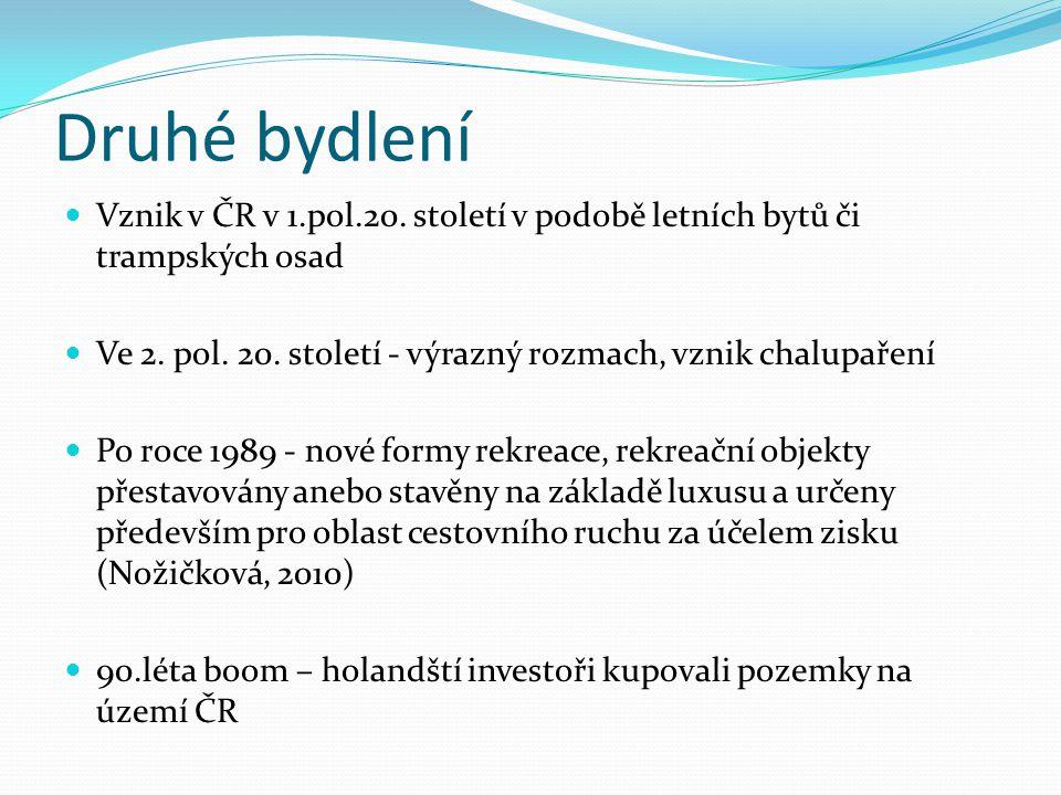 Druhé bydlení  Vznik v ČR v 1.pol.20. století v podobě letních bytů či trampských osad  Ve 2. pol. 20. století - výrazný rozmach, vznik chalupaření