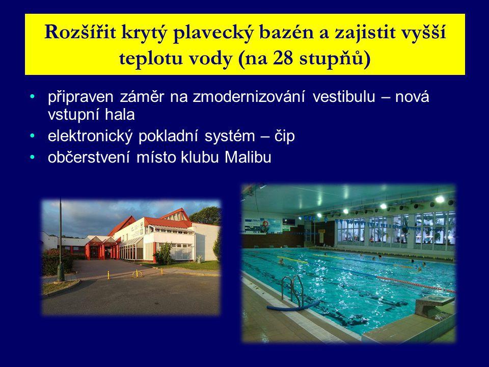 • •připraven záměr na zmodernizování vestibulu – nová vstupní hala • •elektronický pokladní systém – čip • •občerstvení místo klubu Malibu Rozšířit krytý plavecký bazén a zajistit vyšší teplotu vody (na 28 stupňů)