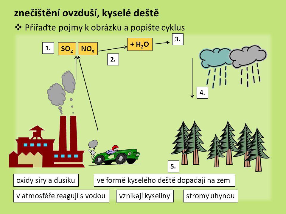 znečištění ovzduší, kyselé deště  Přiřaďte pojmy k obrázku a popište cyklus oxidy síry a dusíku v atmosféře reagují s vodouvznikají kyseliny ve formě