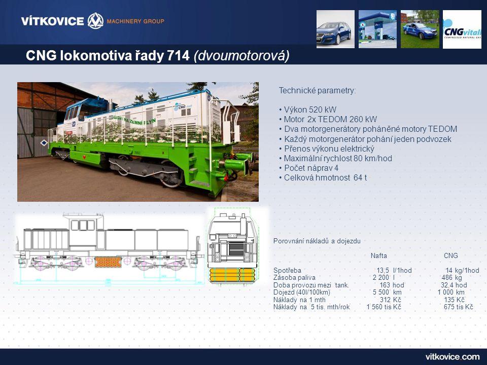 CNG lokomotiva řady 714 (dvoumotorová) Technické parametry: • Výkon 520 kW • Motor 2x TEDOM 260 kW • Dva motorgenerátory poháněné motory TEDOM • Každý motorgenerátor pohání jeden podvozek • Přenos výkonu elektrický • Maximální rychlost 80 km/hod • Počet náprav 4 • Celková hmotnost 64 t Porovnání nákladů a dojezdu Nafta CNG Spotřeba 13,5 l/1hod 14 kg/1hod Zásoba paliva 2 200 l 486 kg Doba provozu mezi tank.