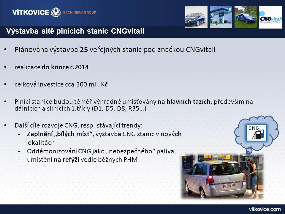 Výstavba sítě plnících stanic CNGvitall • Plánována výstavba 25 veřejných stanic pod značkou CNGvitall • realizace do konce r.2014 • celková investice