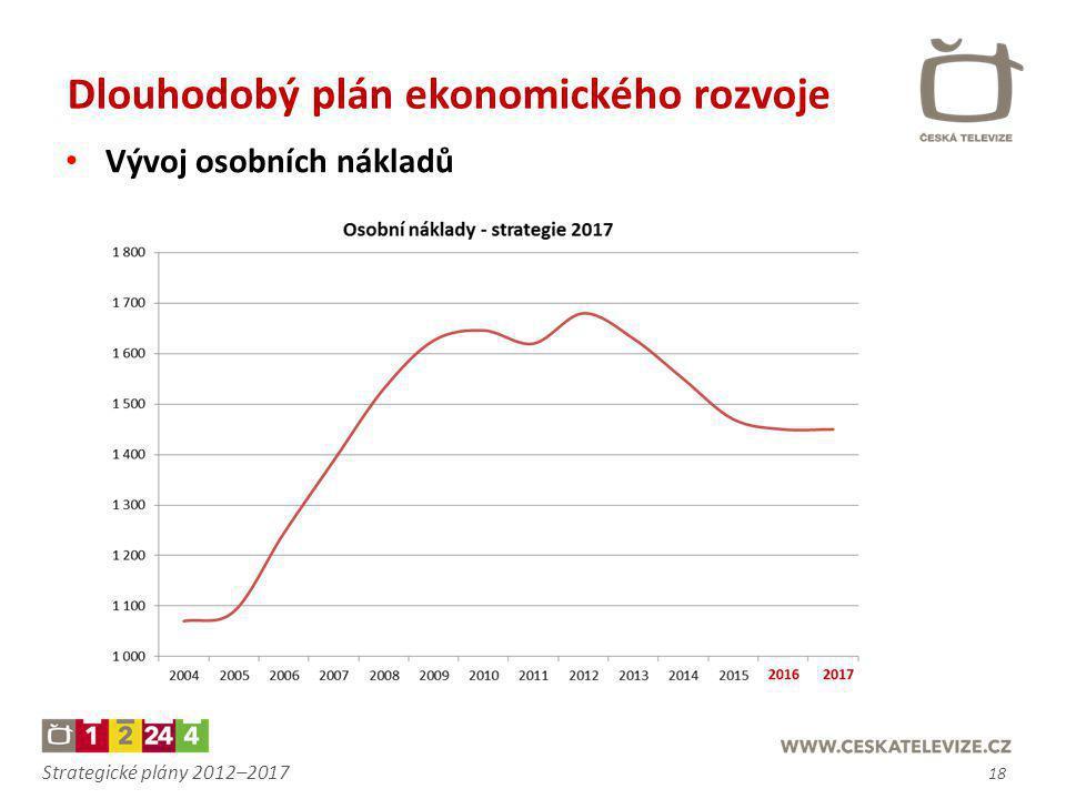 Strategické plány 2012–2017 Dlouhodobý plán ekonomického rozvoje • Vývoj osobních nákladů 18