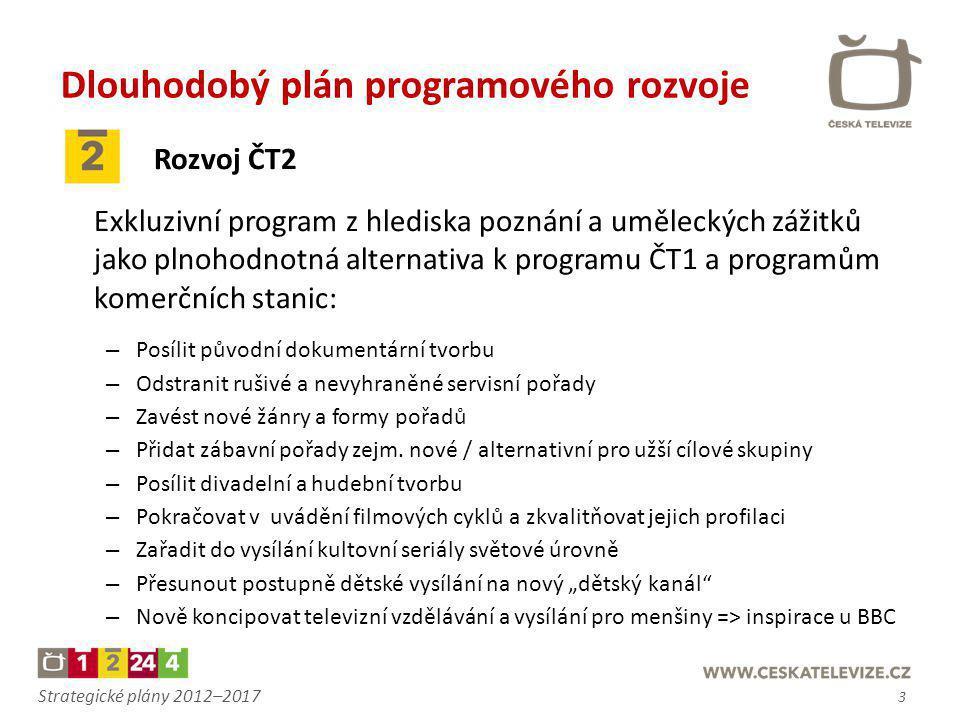 Strategické plány 2012–2017 Rozvoj ČT2 Exkluzivní program z hlediska poznání a uměleckých zážitků jako plnohodnotná alternativa k programu ČT1 a progr