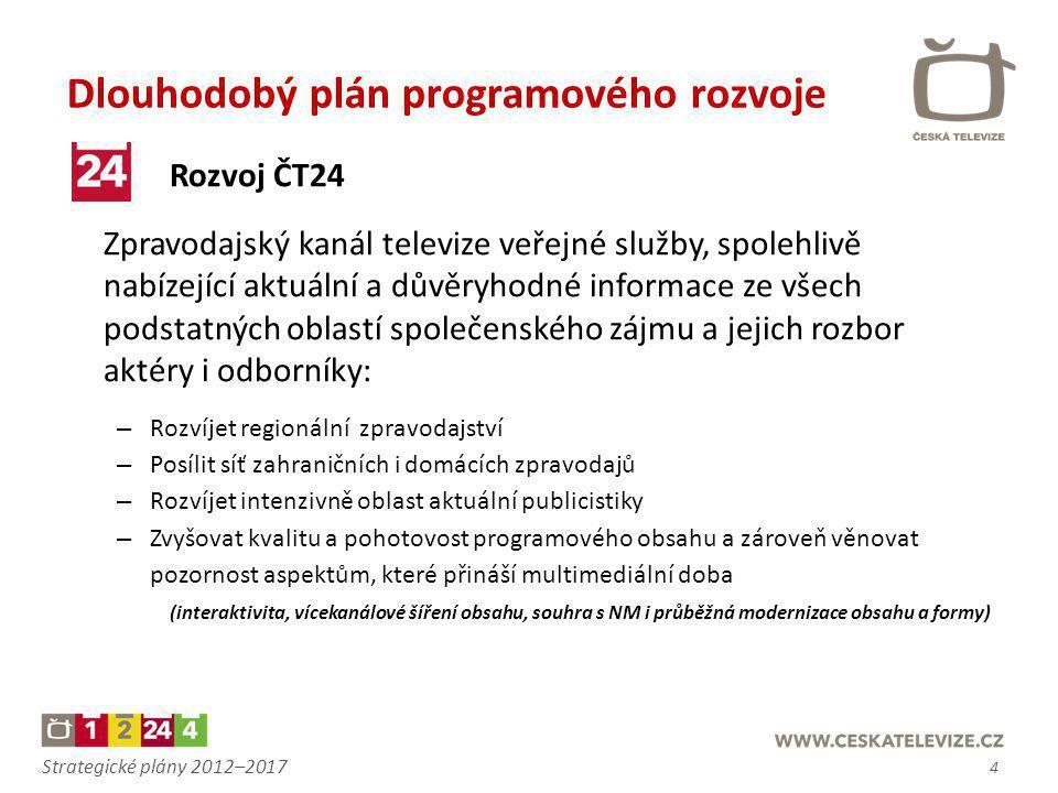 Strategické plány 2012–2017 Rozvoj ČT24 Zpravodajský kanál televize veřejné služby, spolehlivě nabízející aktuální a důvěryhodné informace ze všech po
