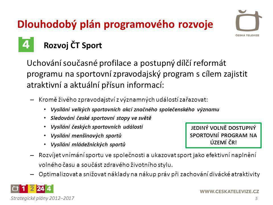 Strategické plány 2012–2017 Rozvoj ČT Sport Uchování současné profilace a postupný dílčí reformát programu na sportovní zpravodajský program s cílem z
