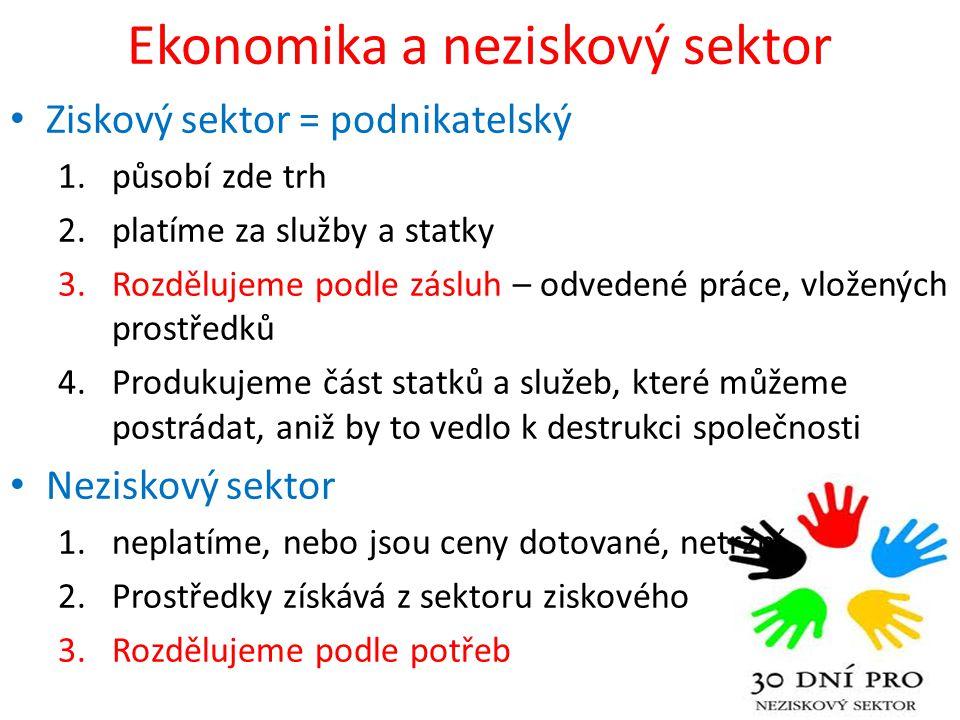 Ekonomika a neziskový sektor • Ziskový sektor = podnikatelský 1.působí zde trh 2.platíme za služby a statky 3.Rozdělujeme podle zásluh – odvedené prác