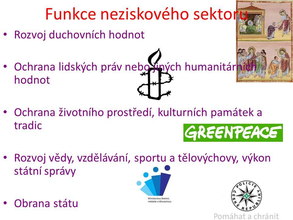 Funkce neziskového sektoru • Rozvoj duchovních hodnot • Ochrana lidských práv nebo jiných humanitárních hodnot • Ochrana životního prostředí, kulturní