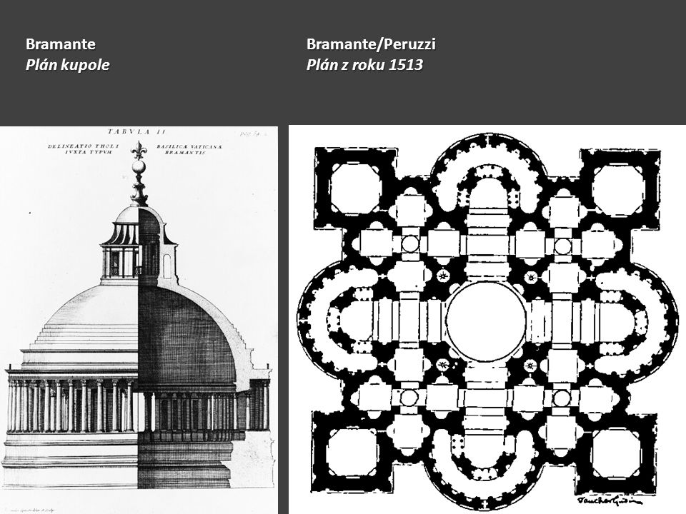 Bramante/Peruzzi Plán z roku 1513 Bramante Plán kupole