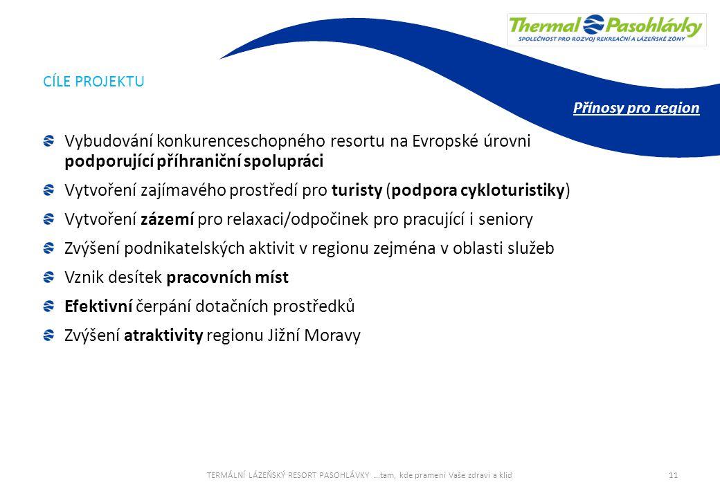 Přínosy pro region Vybudování konkurenceschopného resortu na Evropské úrovni podporující příhraniční spolupráci Vytvoření zajímavého prostředí pro tur