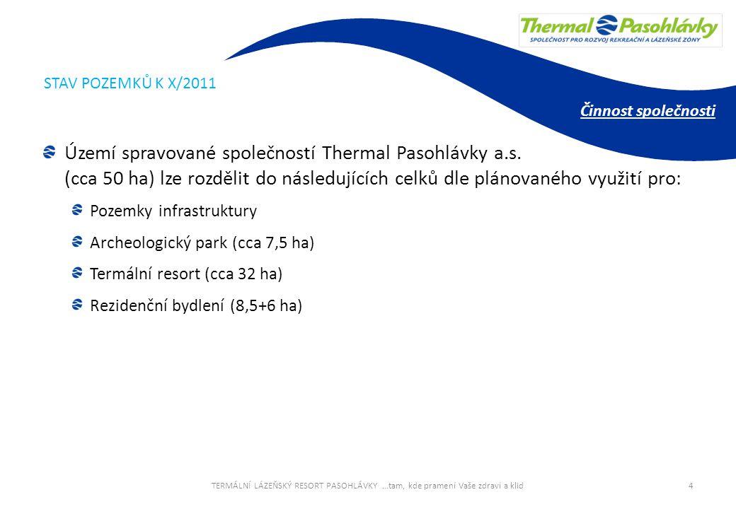Území spravované společností Thermal Pasohlávky a.s. (cca 50 ha) lze rozdělit do následujících celků dle plánovaného využití pro: Pozemky infrastruktu
