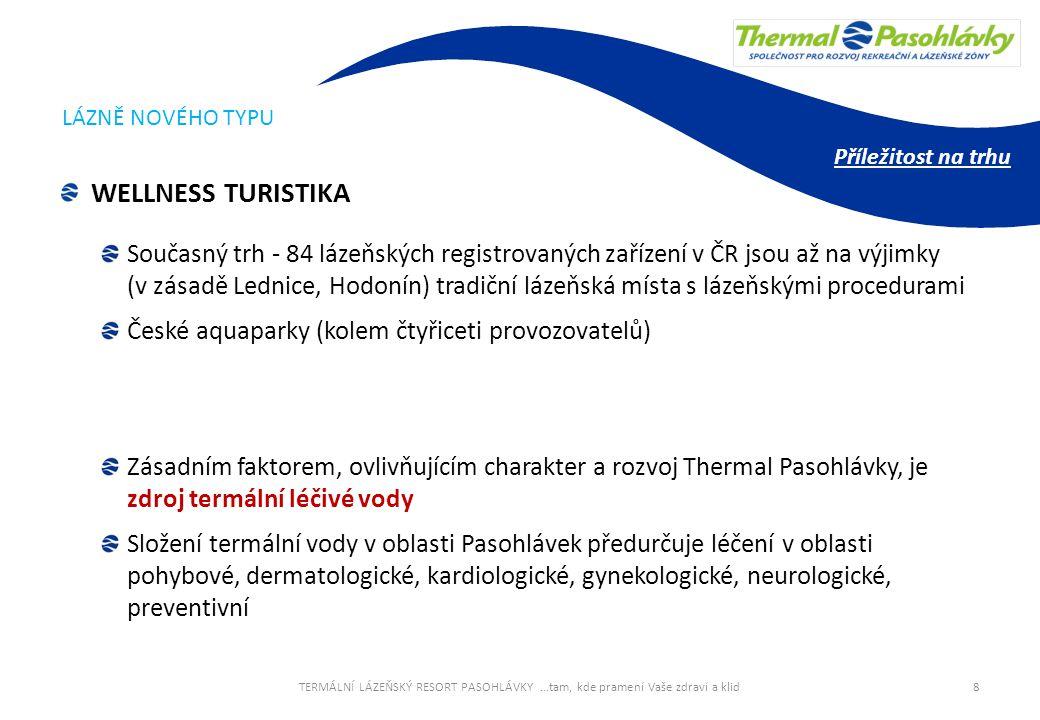 WELLNESS TURISTIKA Současný trh - 84 lázeňských registrovaných zařízení v ČR jsou až na výjimky (v zásadě Lednice, Hodonín) tradiční lázeňská místa s