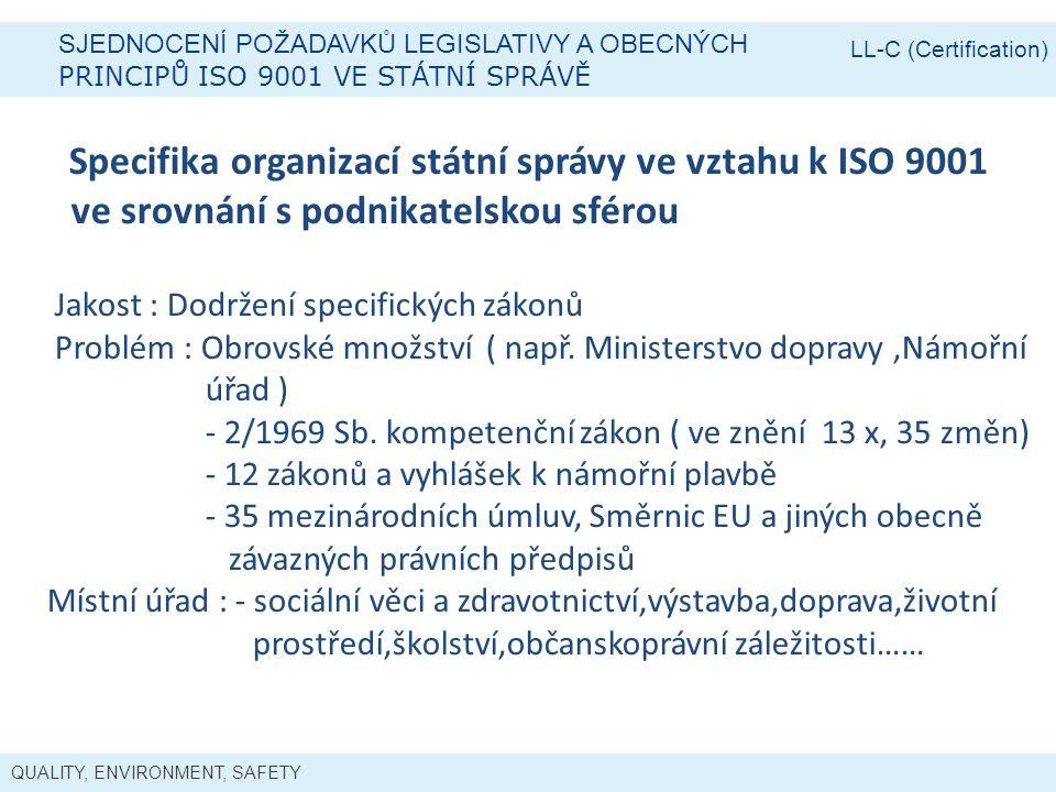 QUALITY, ENVIRONMENT, SAFETY SJEDNOCENÍ POŽADAVKŮ LEGISLATIVY A OBECNÝCH PRINCIPŮ ISO 9001 VE STÁTNÍ SPRÁVĚ LL-C (Certification) Specifika organizací státní správy ve vztahu k ISO 9001 ve srovnání s podnikatelskou sférou Jakost : Dodržení specifických zákonů Problém : Obrovské množství ( např.
