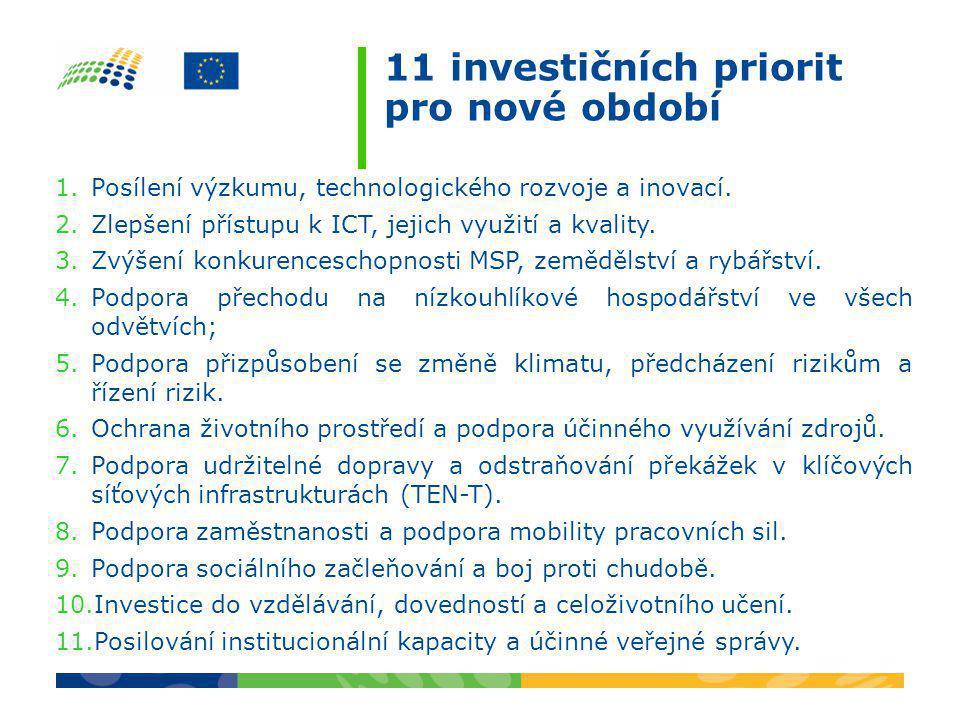 11 investičních priorit pro nové období 1.Posílení výzkumu, technologického rozvoje a inovací. 2.Zlepšení přístupu k ICT, jejich využití a kvality. 3.
