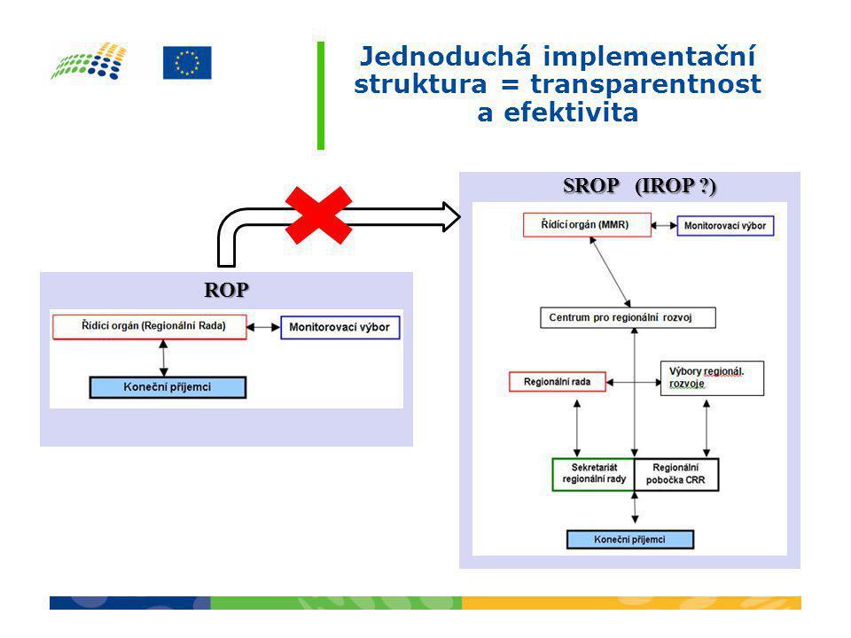Jednoduchá implementační struktura = transparentnost a efektivita ROP SROP (IROP ?)