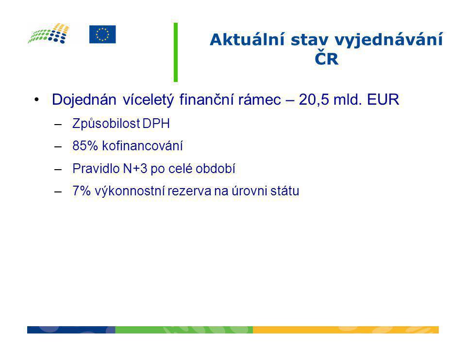 •Dojednán víceletý finanční rámec – 20,5 mld. EUR –Způsobilost DPH –85% kofinancování –Pravidlo N+3 po celé období –7% výkonnostní rezerva na úrovni s