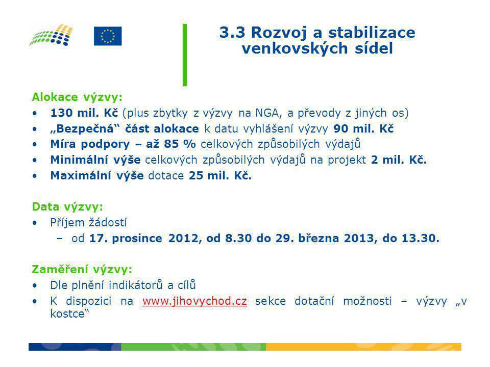 20,5 mld. € z 336 mld.€