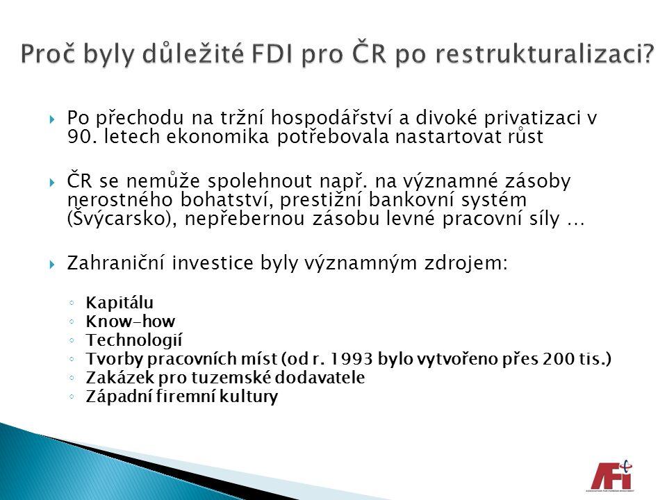  Po přechodu na tržní hospodářství a divoké privatizaci v 90. letech ekonomika potřebovala nastartovat růst  ČR se nemůže spolehnout např. na význam