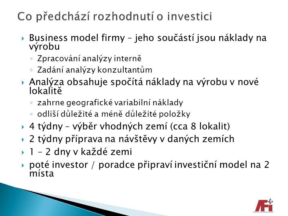  Business model firmy – jeho součástí jsou náklady na výrobu ◦ Zpracování analýzy interně ◦ Zadání analýzy konzultantům  Analýza obsahuje spočítá ná