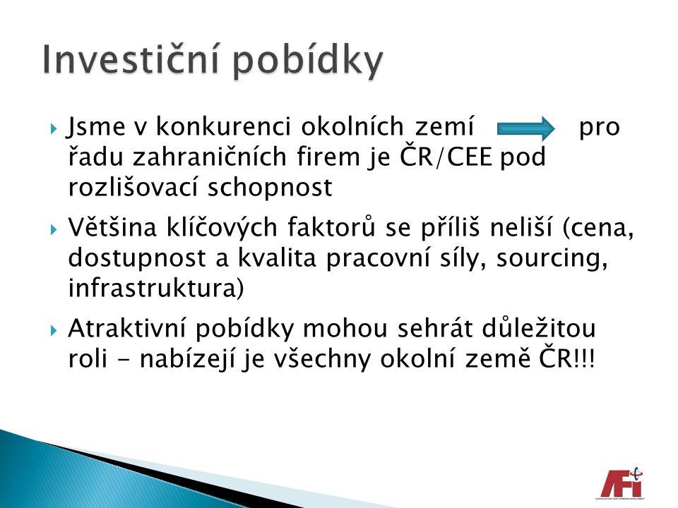  Jsme v konkurenci okolních zemí pro řadu zahraničních firem je ČR/CEE pod rozlišovací schopnost  Většina klíčových faktorů se příliš neliší (cena,