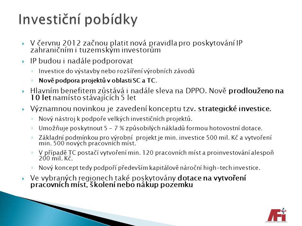  V červnu 2012 začnou platit nová pravidla pro poskytování IP zahraničním i tuzemským investorům  IP budou i nadále podporovat ◦ Investice do výstav