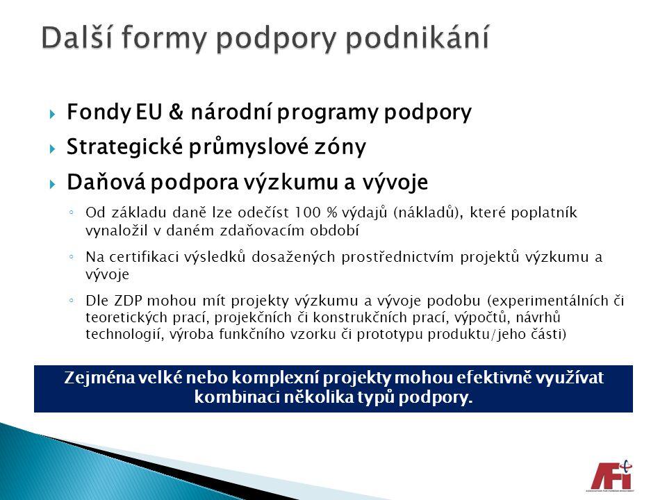  Fondy EU & národní programy podpory  Strategické průmyslové zóny  Daňová podpora výzkumu a vývoje ◦ Od základu daně lze odečíst 100 % výdajů (nákl