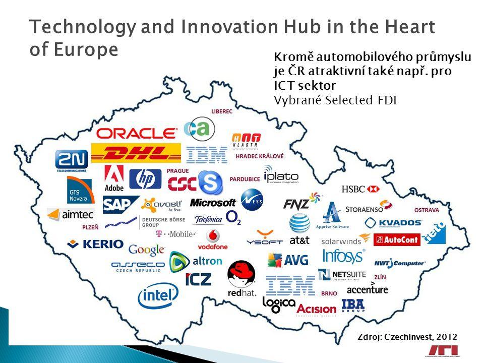 Kromě automobilového průmyslu je ČR atraktivní také např. pro ICT sektor Vybrané Selected FDI Zdroj: CzechInvest, 2012 Technology and Innovation Hub i