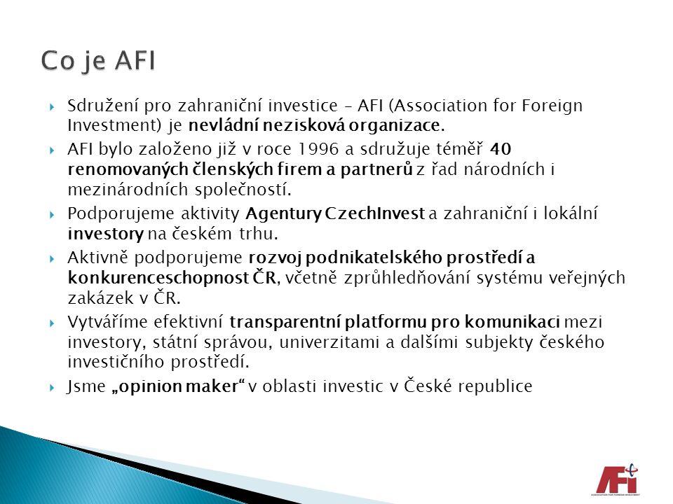  Sdružení pro zahraniční investice – AFI (Association for Foreign Investment) je nevládní nezisková organizace.  AFI bylo založeno již v roce 1996 a