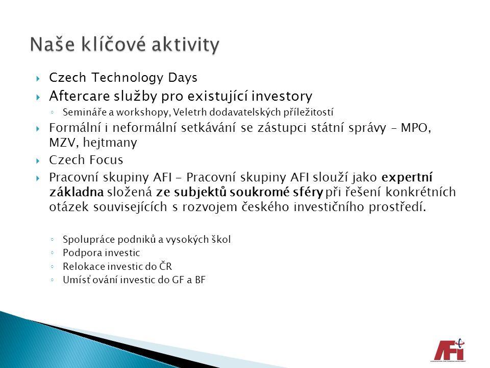  Czech Technology Days  Aftercare služby pro existující investory ◦ Semináře a workshopy, Veletrh dodavatelských příležitostí  Formální i neformáln