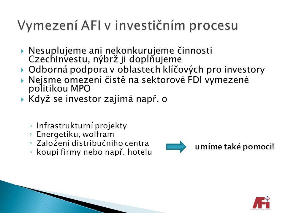  Nesuplujeme ani nekonkurujeme činnosti CzechInvestu, nýbrž ji doplňujeme  Odborná podpora v oblastech klíčových pro investory  Nejsme omezeni čist