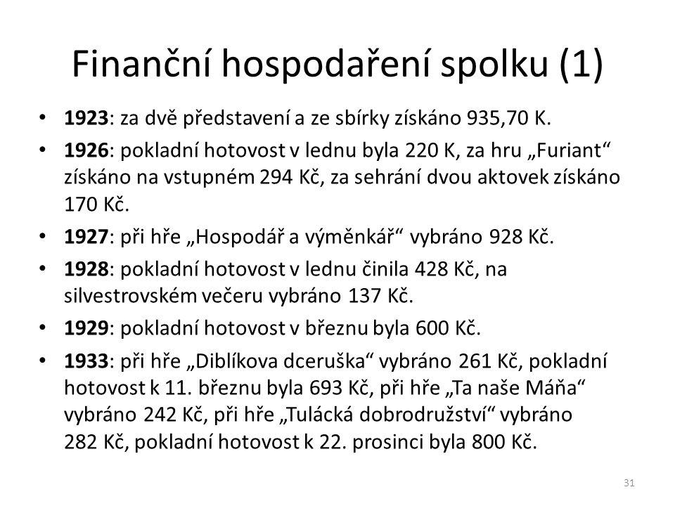 """Finanční hospodaření spolku (1) • 1923: za dvě představení a ze sbírky získáno 935,70 K. • 1926: pokladní hotovost v lednu byla 220 K, za hru """"Furiant"""