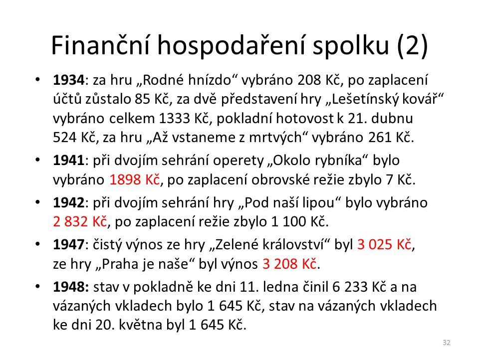 """Finanční hospodaření spolku (2) • 1934: za hru """"Rodné hnízdo"""" vybráno 208 Kč, po zaplacení účtů zůstalo 85 Kč, za dvě představení hry """"Lešetínský ková"""