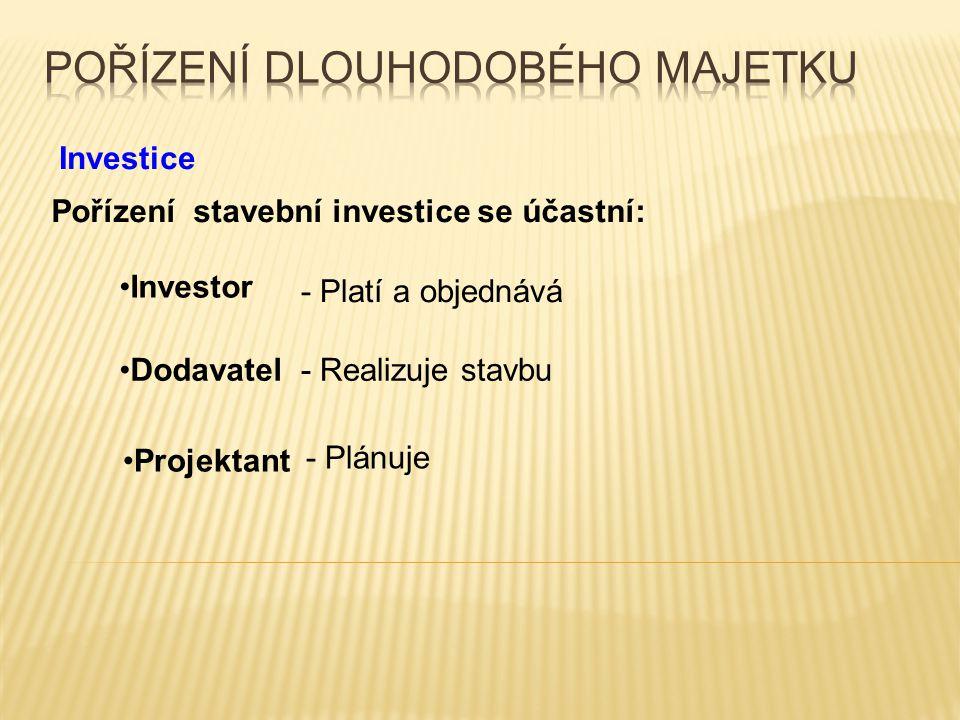 Investice Pořízení stavební investice se účastní: •Projektant •Investor •Dodavatel - Platí a objednává - Realizuje stavbu - Plánuje