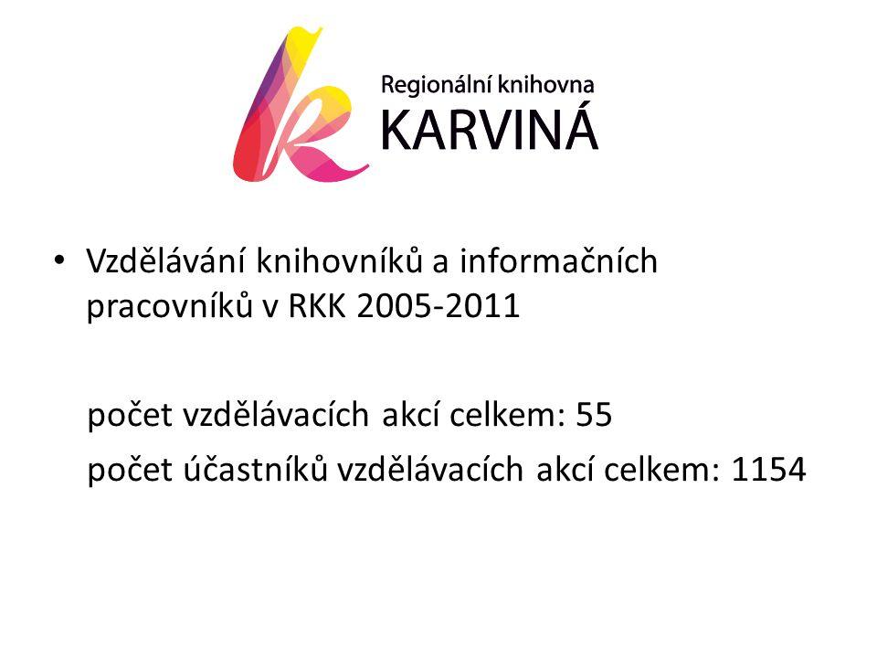 • Vzdělávání knihovníků a informačních pracovníků v RKK 2005-2011 počet vzdělávacích akcí celkem: 55 počet účastníků vzdělávacích akcí celkem: 1154