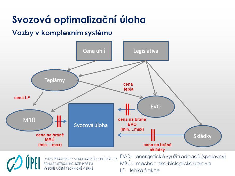 ÚSTAV PROCESNÍHO A EKOLOGICKÉHO INŽENÝRSTVÍ FAKULTA STROJNÍHO INŽENÝRSTVÍ VYSOKÉ UČENÍ TECHNICKÉ V BRNĚ Svozová optimalizační úloha Vazby v komplexním