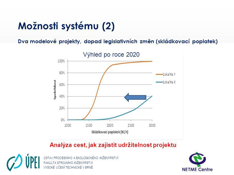 ÚSTAV PROCESNÍHO A EKOLOGICKÉHO INŽENÝRSTVÍ FAKULTA STROJNÍHO INŽENÝRSTVÍ VYSOKÉ UČENÍ TECHNICKÉ V BRNĚ Možnosti systému (2) Dva modelové projekty, do
