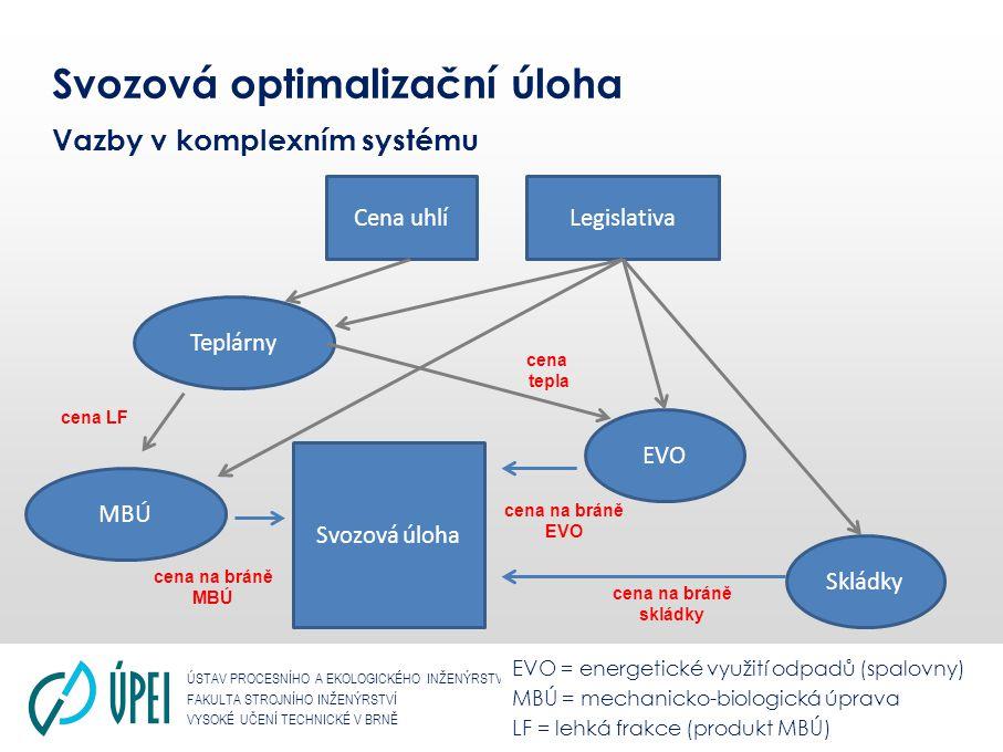 ÚSTAV PROCESNÍHO A EKOLOGICKÉHO INŽENÝRSTVÍ FAKULTA STROJNÍHO INŽENÝRSTVÍ VYSOKÉ UČENÍ TECHNICKÉ V BRNĚ Klíčové prvky výpočtového systému